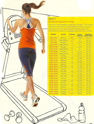 treadmill burning fat
